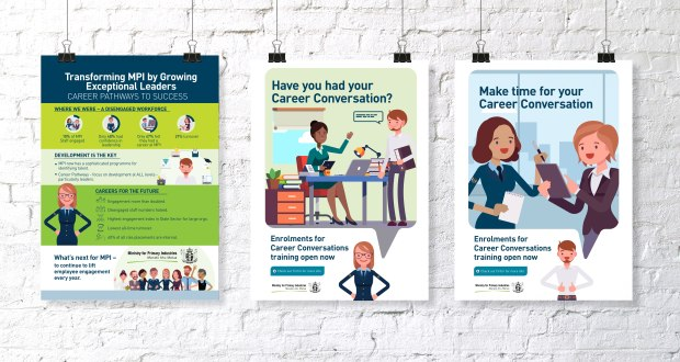 MPI-Posters